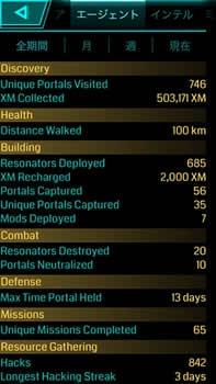 Ingressアプリ内のいろいろなデータが書かれている画面 Distance Walked 100 キロメートル と書かれてある。